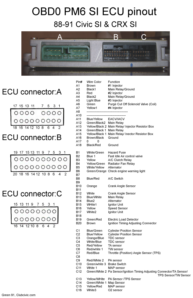 honda obd 0 ecu pinout. Black Bedroom Furniture Sets. Home Design Ideas